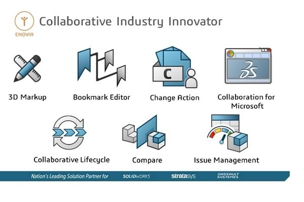 Collaborative Industry Innovator quản lý dữ liệu sản phẩm trên đám mây